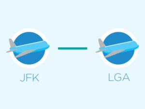 Transfert de JFK à LaGuardia ou de LaGuardia à JFK