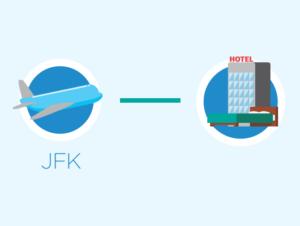 Transport de l'aéroport JFK à un hôtel dans le New Jersey